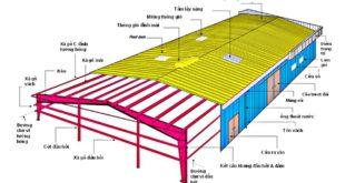 Thiết kế nhà xưởng chuyên nghiệp tại Mỹ Phước