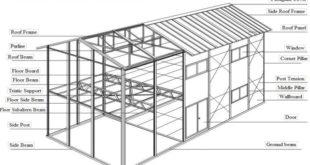Thiết kế nhà xưởng sản xuất tại Bình Phước