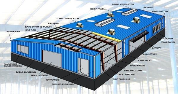 Chuyên thiết kế nhà xưởng tại Thuận An - Bình Dương