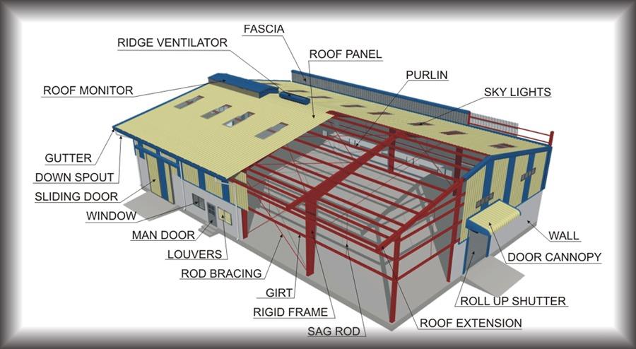 Dịch vụ thiết kế nhà xưởng